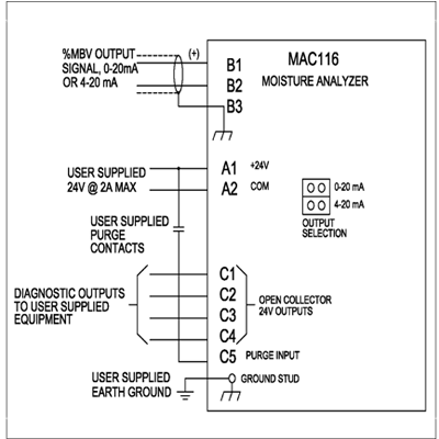 MAC116 Moisture Analyzer diagram